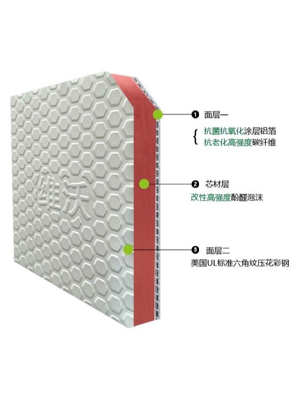 CSCF-PF压花彩钢碳纤维酚醛复合板